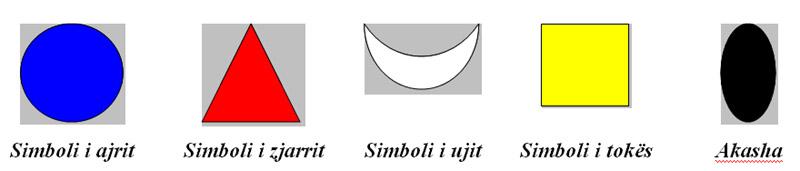 Elementalët Magjiasalihelement
